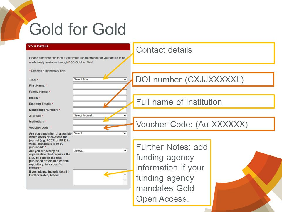 Contact details Gold for Gold DOI number (CXJJXXXXXL) Full name of Institution Voucher Code: (Au-XXXXXX) Further Notes: add funding agency information if your funding agency mandates Gold Open Access.
