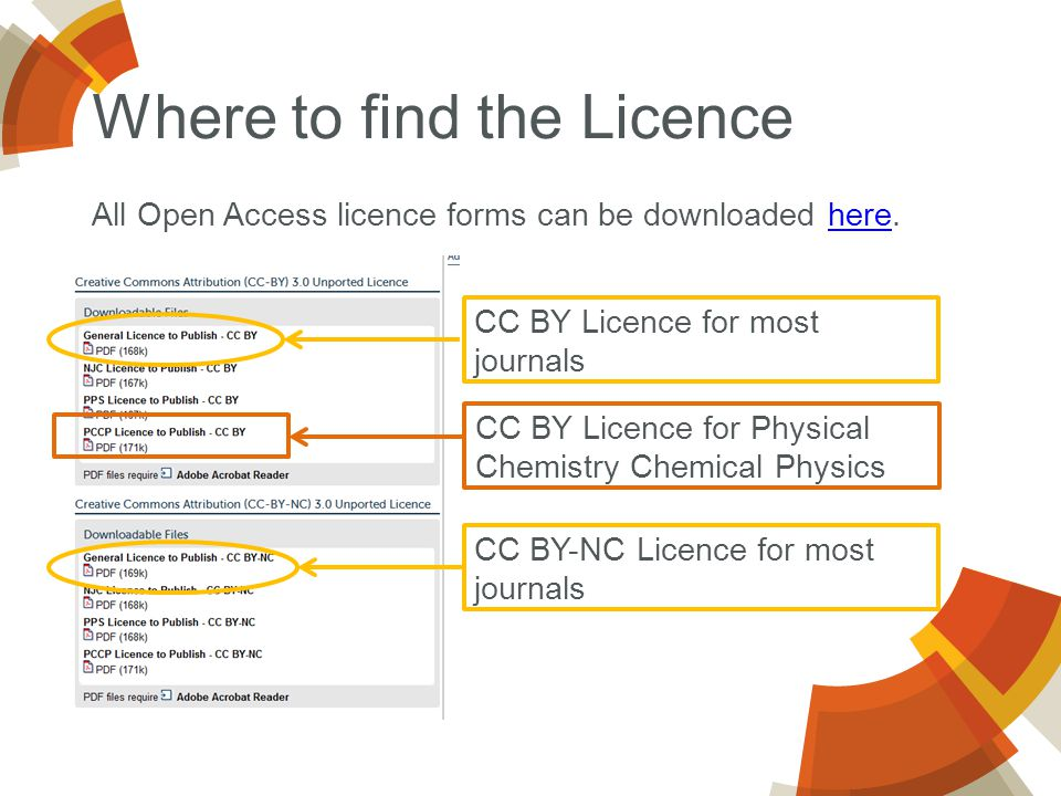Where to find the Licence CC BY Licence for most journals All Open Access licence forms can be downloaded here.here CC BY-NC Licence for most journals CC BY Licence for Physical Chemistry Chemical Physics
