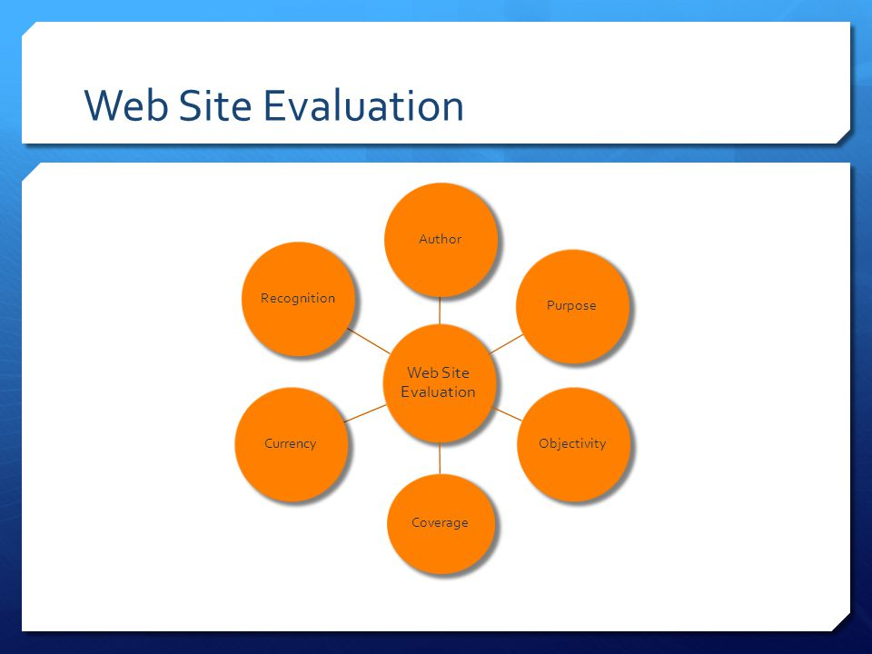 Evaluating Web sources  Who sponsors the site.