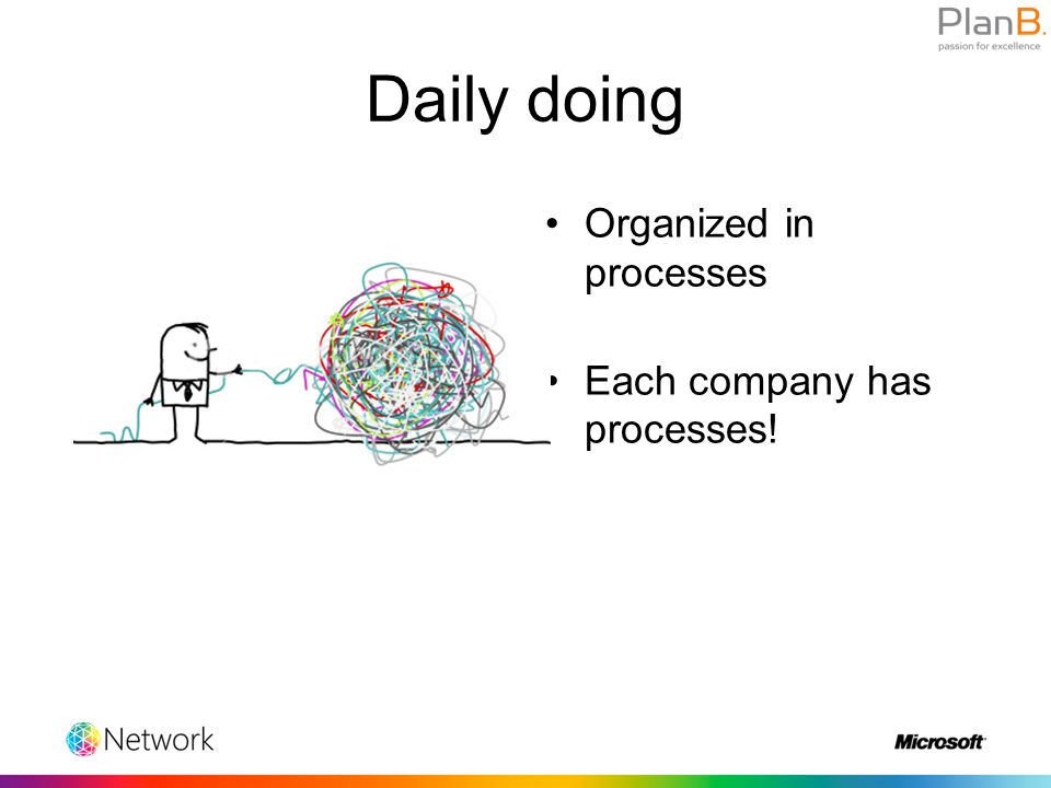Daily doing Organized in processes Each company has processes!