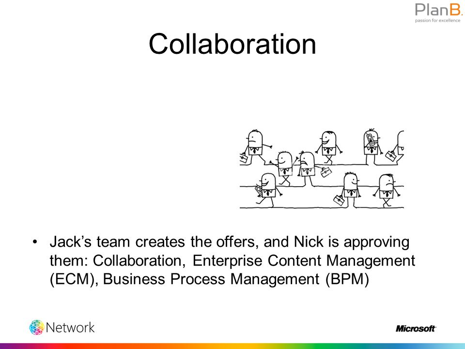 Collaboration Jack's team creates the offers, and Nick is approving them: Collaboration, Enterprise Content Management (ECM), Business Process Management (BPM)