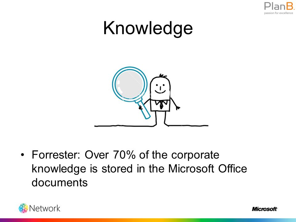 Knowledge Forrester: Over 70% of the corporate knowledge is stored in the Microsoft Office documents