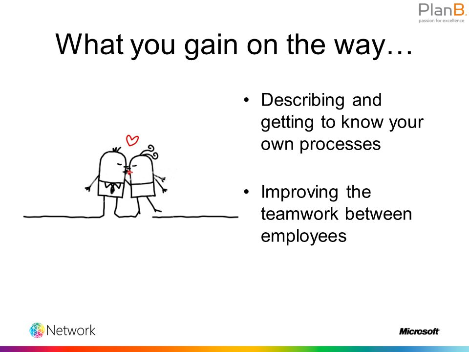 What you gain on the way… Describing and getting to know your own processes Improving the teamwork between employees