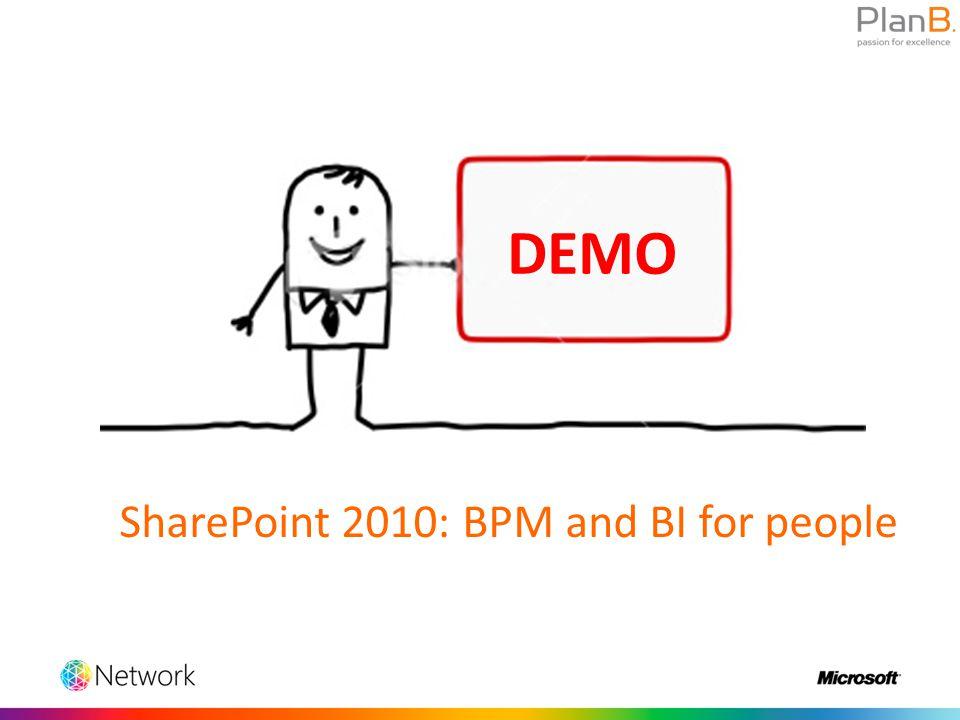 DEMO SharePoint 2010: BPM and BI for people