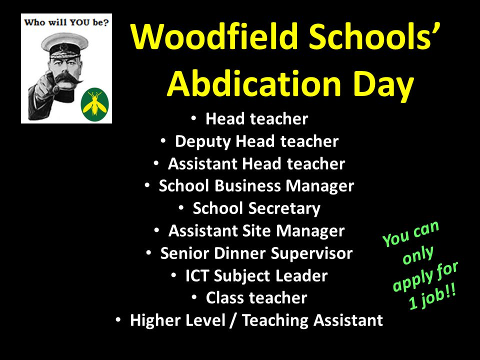 Woodfield Schools' Abdication Day November 18 th – November 25 th Choose your role Complete a letter of application November 27 th Applications are judged Successful applicants & their parents' will be informed November 29 th Children take over the abdicated roles.