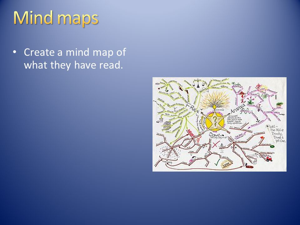 Create a mind map of what they have read.