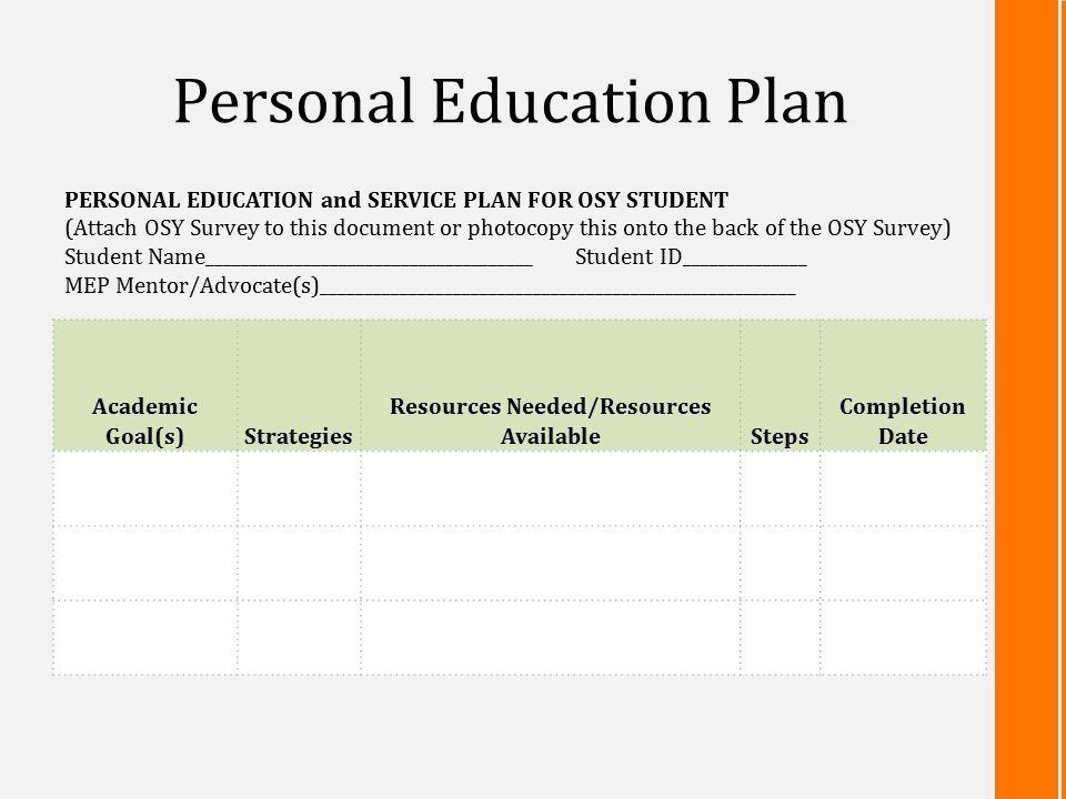 Personal Education Plan Academic Goal(s)Strategies Resources Needed/Resources AvailableSteps Completion Date PERSONAL EDUCATION and SERVICE PLAN FOR OSY STUDENT (Attach OSY Survey to this document or photocopy this onto the back of the OSY Survey) Student Name_____________________________________ Student ID______________ MEP Mentor/Advocate(s)______________________________________________________