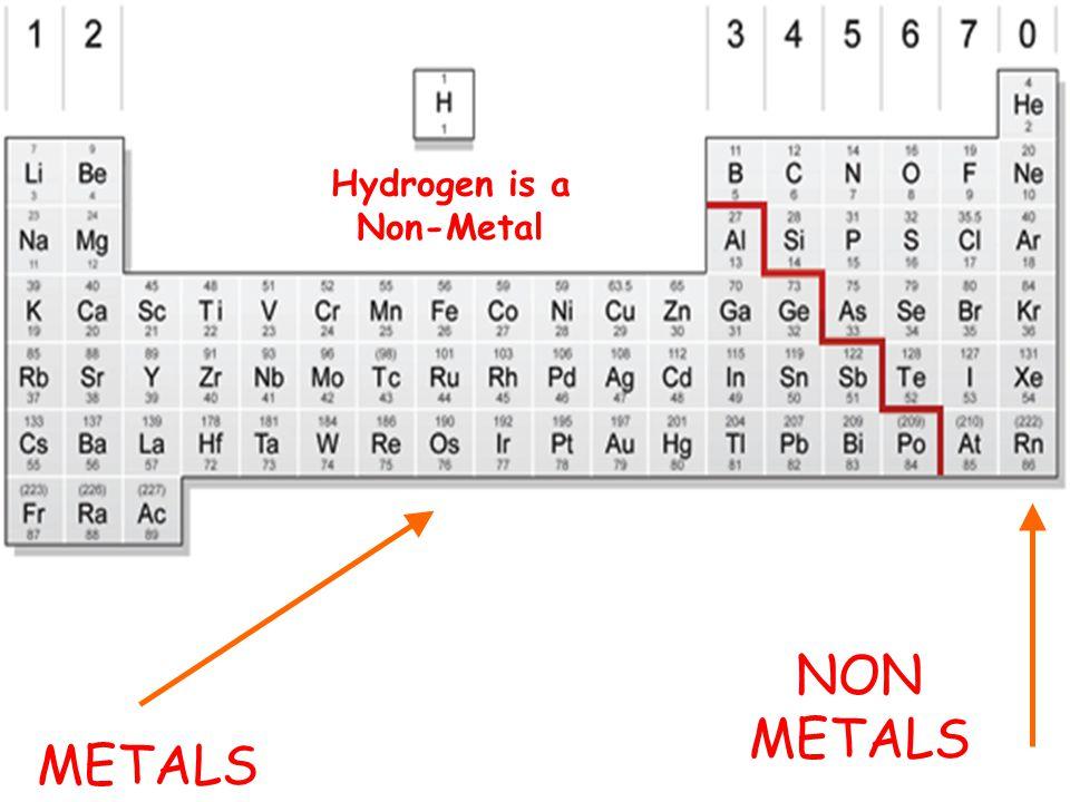 METALS NON METALS Hydrogen is a Non-Metal