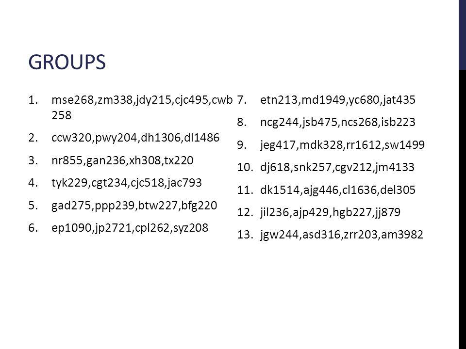 GROUPS 1.mse268,zm338,jdy215,cjc495,cwb 258 2.ccw320,pwy204,dh1306,dl1486 3.nr855,gan236,xh308,tx220 4.tyk229,cgt234,cjc518,jac793 5.gad275,ppp239,btw227,bfg220 6.ep1090,jp2721,cpl262,syz208 7.etn213,md1949,yc680,jat435 8.ncg244,jsb475,ncs268,isb223 9.jeg417,mdk328,rr1612,sw1499 10.dj618,snk257,cgv212,jm4133 11.dk1514,ajg446,cl1636,del305 12.jil236,ajp429,hgb227,jj879 13.jgw244,asd316,zrr203,am3982