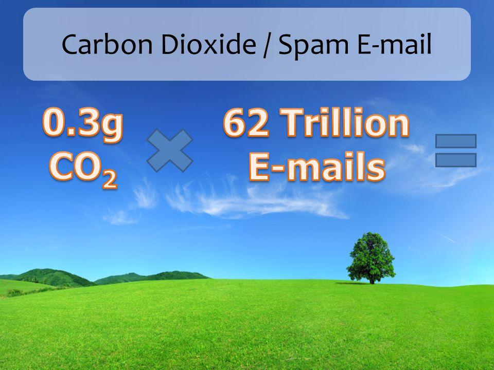 Carbon Dioxide / Spam E-mail