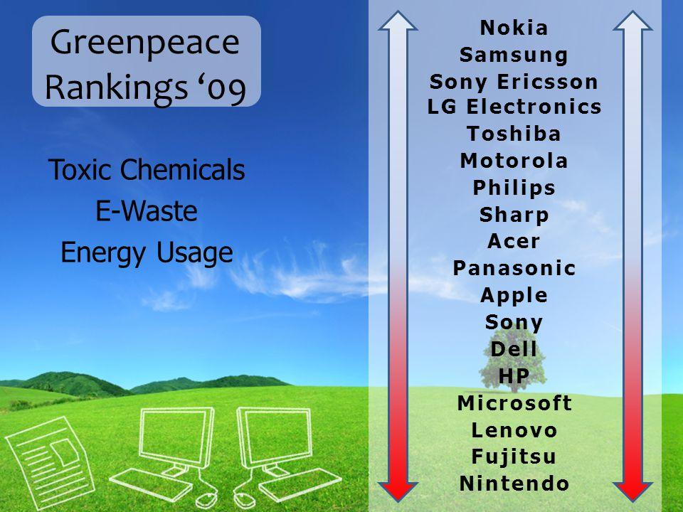 Toxic Chemicals E-Waste Energy Usage Greenpeace Rankings '09 Nokia Samsung Sony Ericsson LG Electronics Toshiba Motorola Philips Sharp Acer Panasonic Apple Sony Dell HP Microsoft Lenovo Fujitsu Nintendo