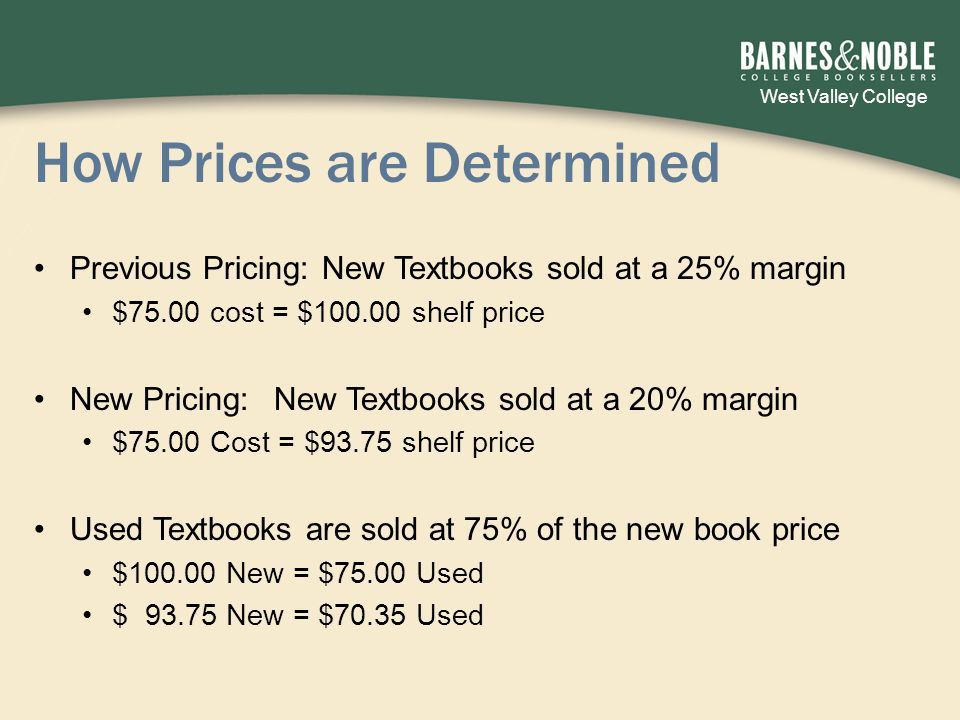 West Valley College How Prices are Determined Previous Pricing: New Textbooks sold at a 25% margin $75.00 cost = $100.00 shelf price New Pricing:New Textbooks sold at a 20% margin $75.00 Cost = $93.75 shelf price Used Textbooks are sold at 75% of the new book price $100.00 New = $75.00 Used $ 93.75 New = $70.35 Used