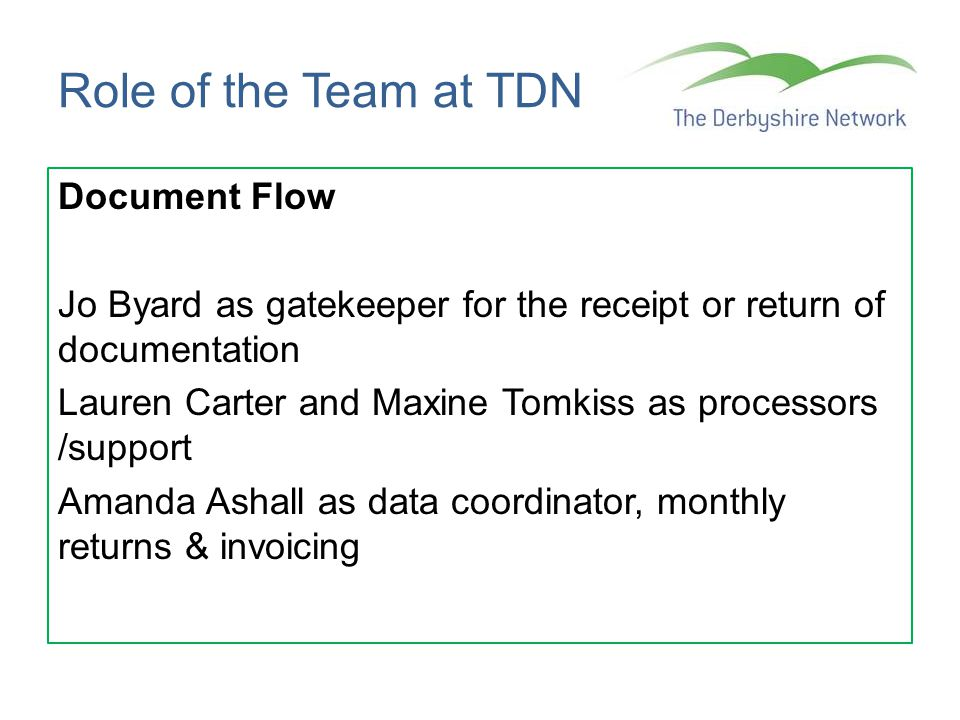 Role of the Team at TDN Document Flow Jo Byard as gatekeeper for the receipt or return of documentation Lauren Carter and Maxine Tomkiss as processors