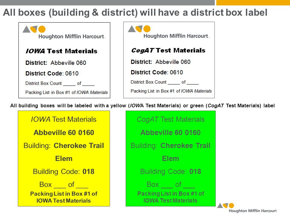 CogAT Test Materials Abbeville 60 0160 Building: Cherokee Trail Elem Building Code: 018 Box ___ of ___ Packing List in Box #1 of IOWA Test Materials All boxes (building & district) will have a district box label All building boxes will be labeled with a yellow (IOWA Test Materials) or green (CogAT Test Materials) label