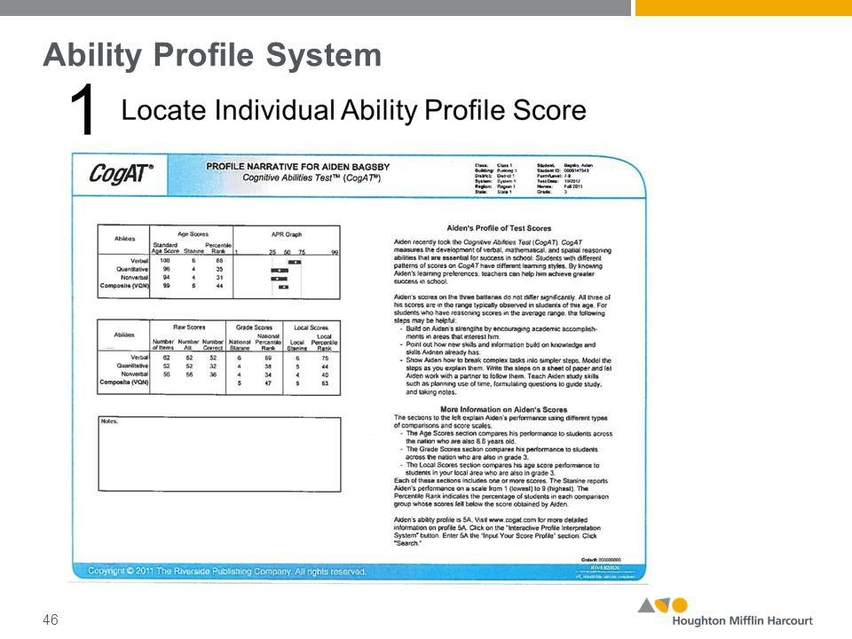 Ability Profile System 46