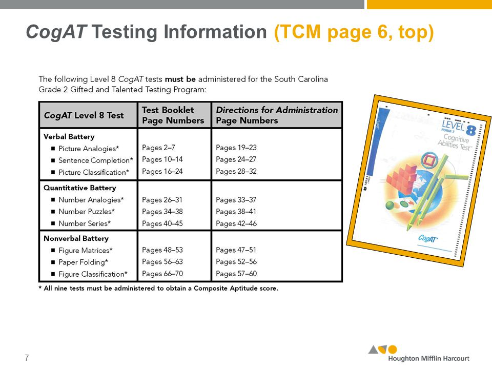 CogAT Testing Information (TCM page 6, top) 7