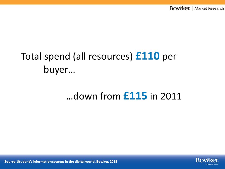 Total spend (all resources) £110 per buyer… …down from £115 in 2011 Source: Student's information sources in the digital world, Bowker, 2013