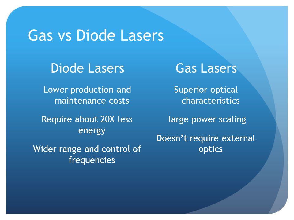 Gas vs Diode Lasers Diode Lasers Lower production and maintenance costs Require about 20X less energy Wider range and control of frequencies Gas Lasers Superior optical characteristics large power scaling Doesn't require external optics