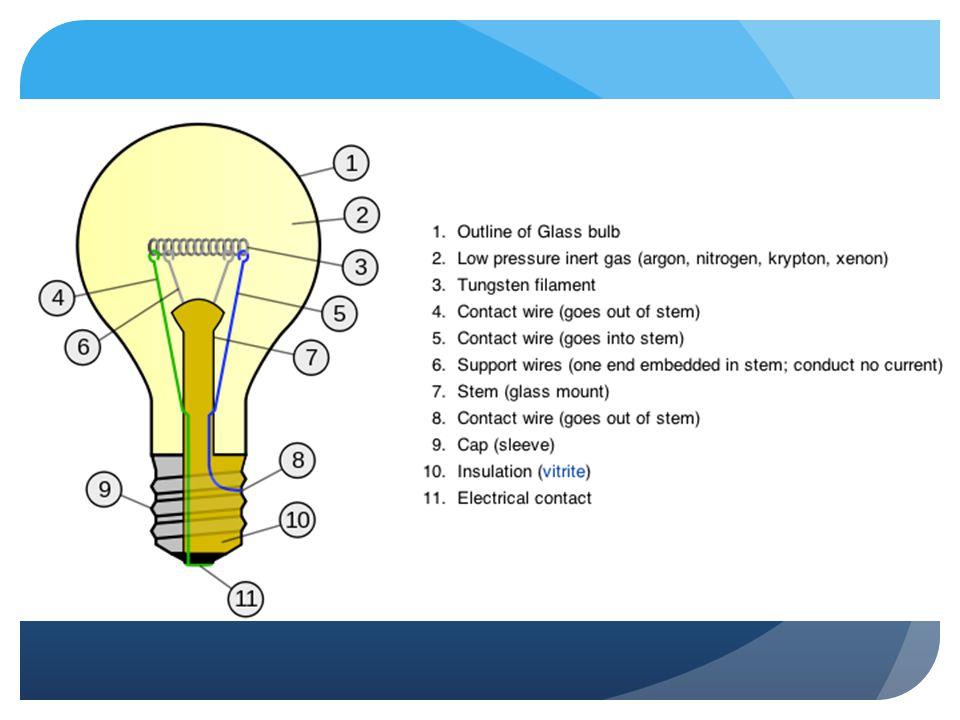 Summary Optoelectronics is the study and application of electronic devices that source, detect and control light.
