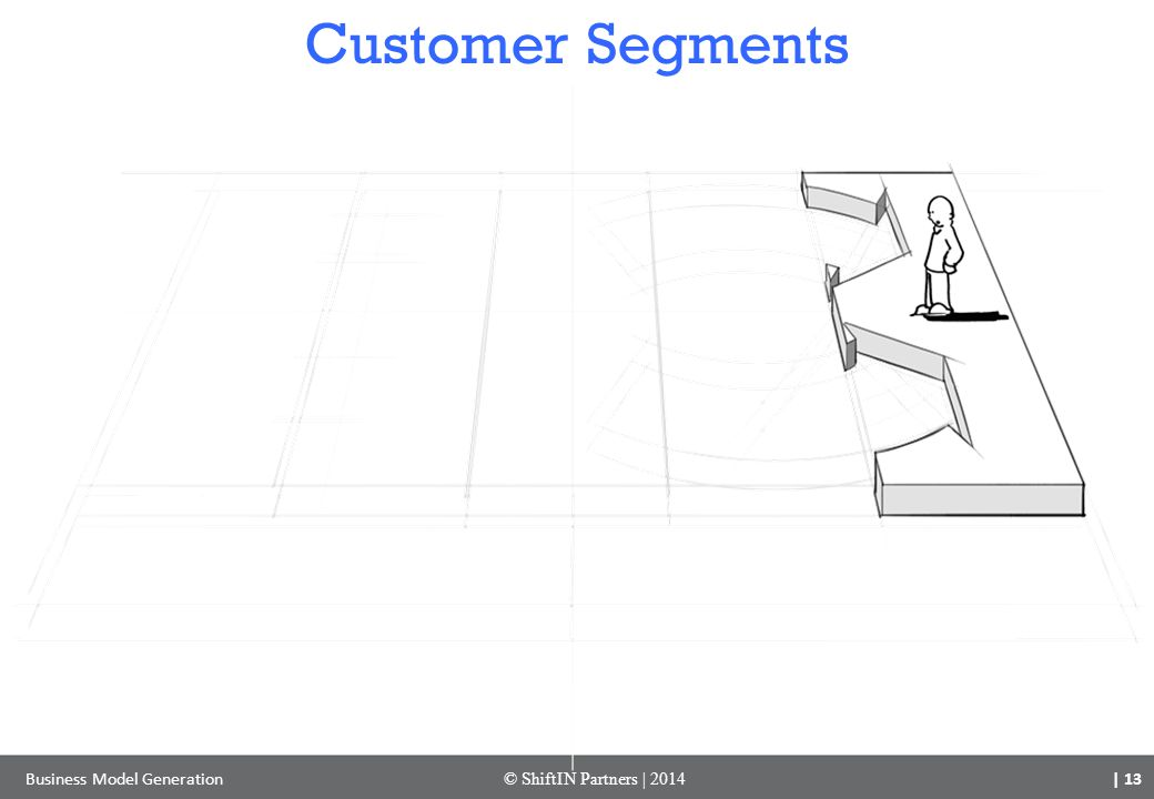 | 13 Business Model Generation© ShiftIN Partners | 2014 Customer Segments
