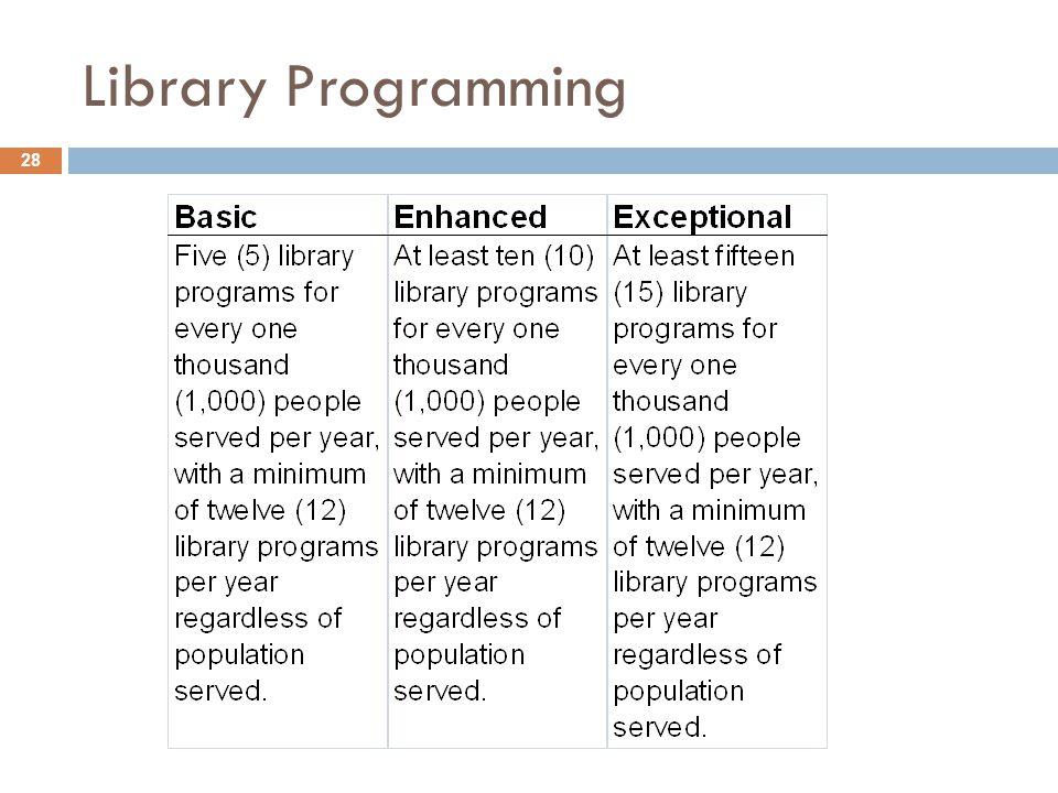 Library Programming 28