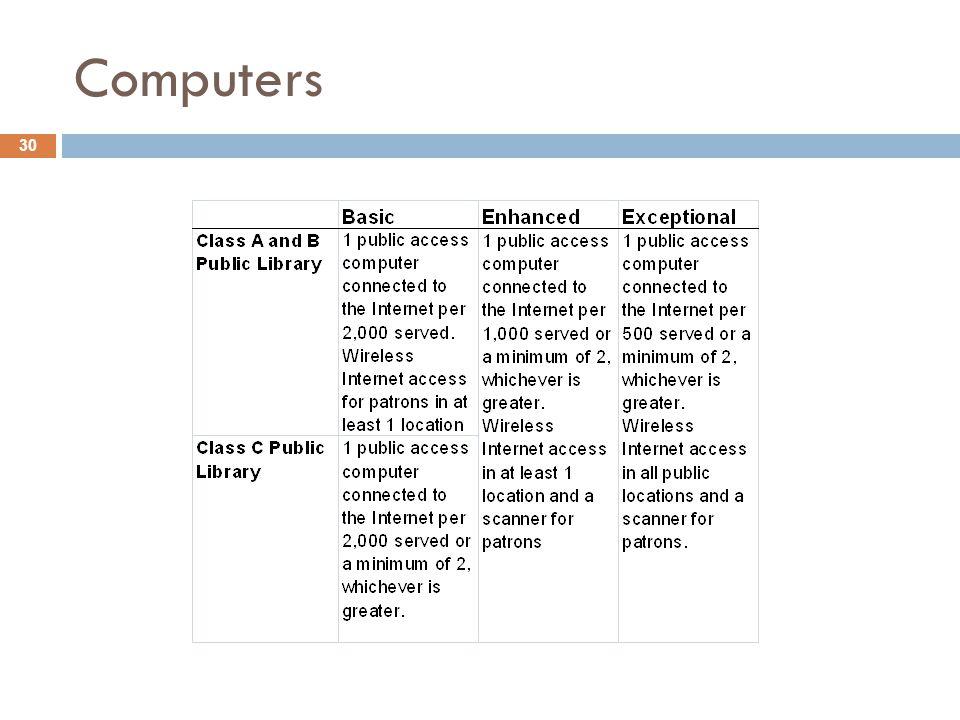 30 Computers