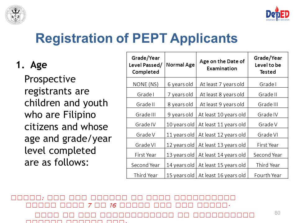 Registration of PEPT Applicants 1.Age Prospective registrants are children and youth who are Filipino citizens and whose age and grade/year level comp