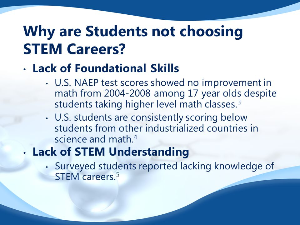 Why are Students not choosing STEM Careers? Lack of Foundational Skills U.S. NAEP test scores showed no improvement in math from 2004-2008 among 17 ye