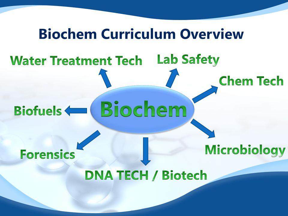 Biochem Curriculum Overview