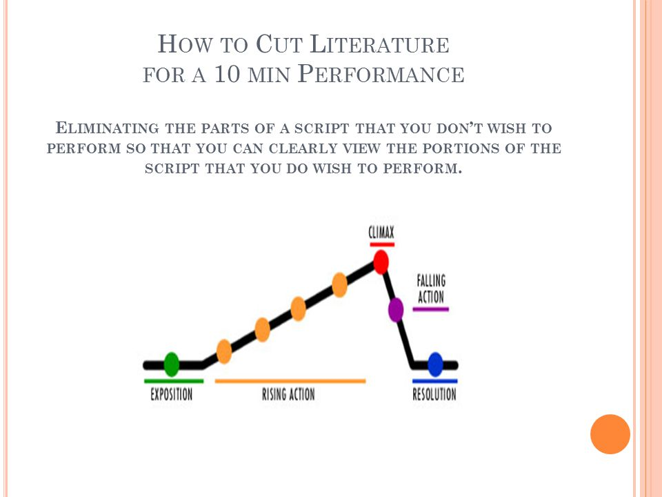 H OW TO C UT L ITERATURE FOR A 10 MIN P ERFORMANCE E LIMINATING THE PARTS OF A SCRIPT THAT YOU DON ' T WISH TO PERFORM SO THAT YOU CAN CLEARLY VIEW THE PORTIONS OF THE SCRIPT THAT YOU DO WISH TO PERFORM.