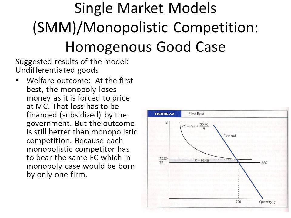 Single Market Models (SMM)/Monopolistic Competition: Homogenous Good Case Suggested results of the model: Undifferentiated goods Welfare outcome: At the first best, the monopoly loses money as it is forced to price at MC.