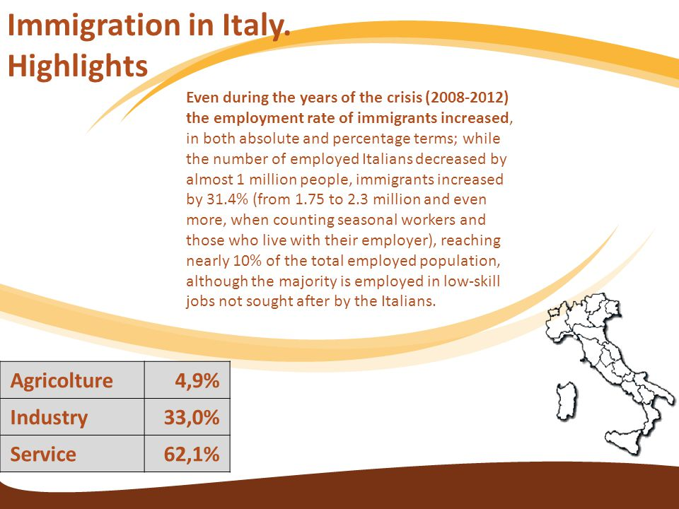 Immigration in Italy.