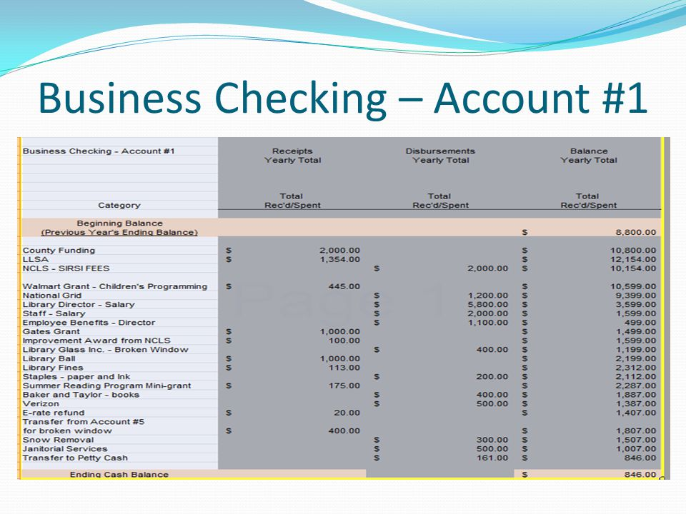 Business Checking – Account #1