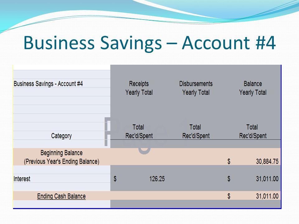 Business Savings – Account #4
