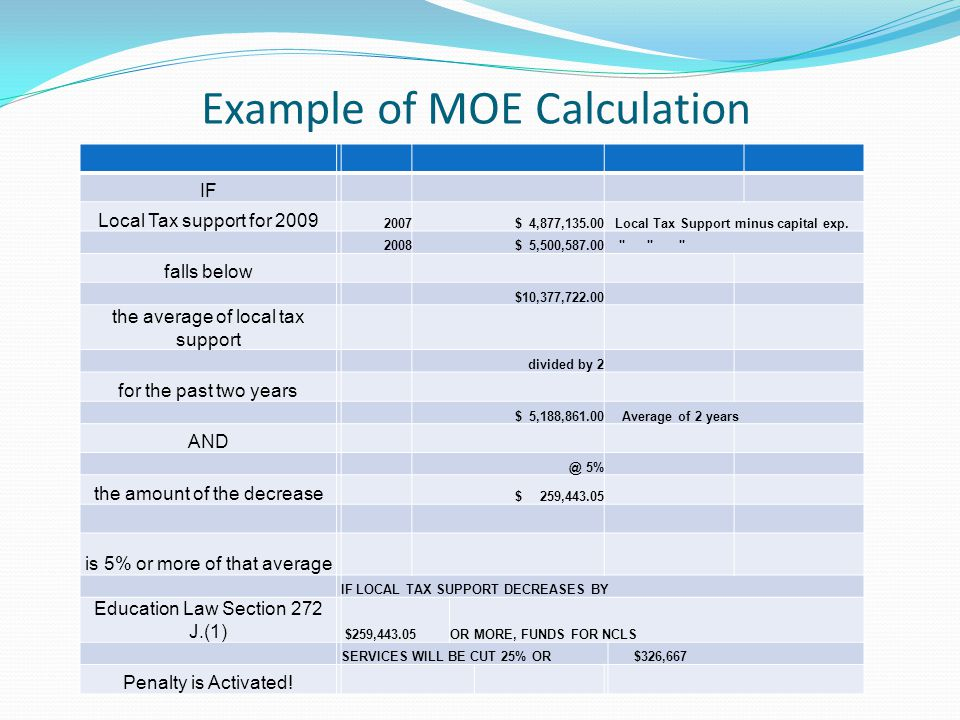 Example of MOE Calculation IF Local Tax support for 2009 2007 $ 4,877,135.00 Local Tax Support minus capital exp.