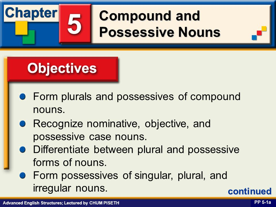 Business English at Work Compound and Possessive Nouns Objectives Form plurals and possessives of compound nouns.