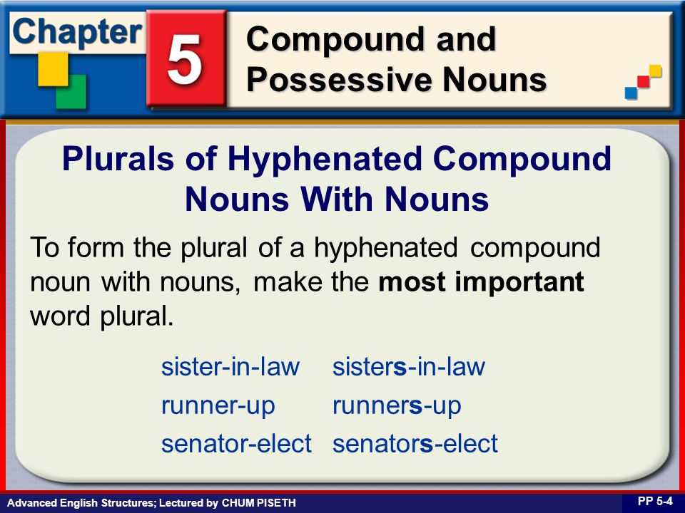 Business English at Work Compound and Possessive Nouns To form the plural of a hyphenated compound noun with nouns, make the most important word plural.