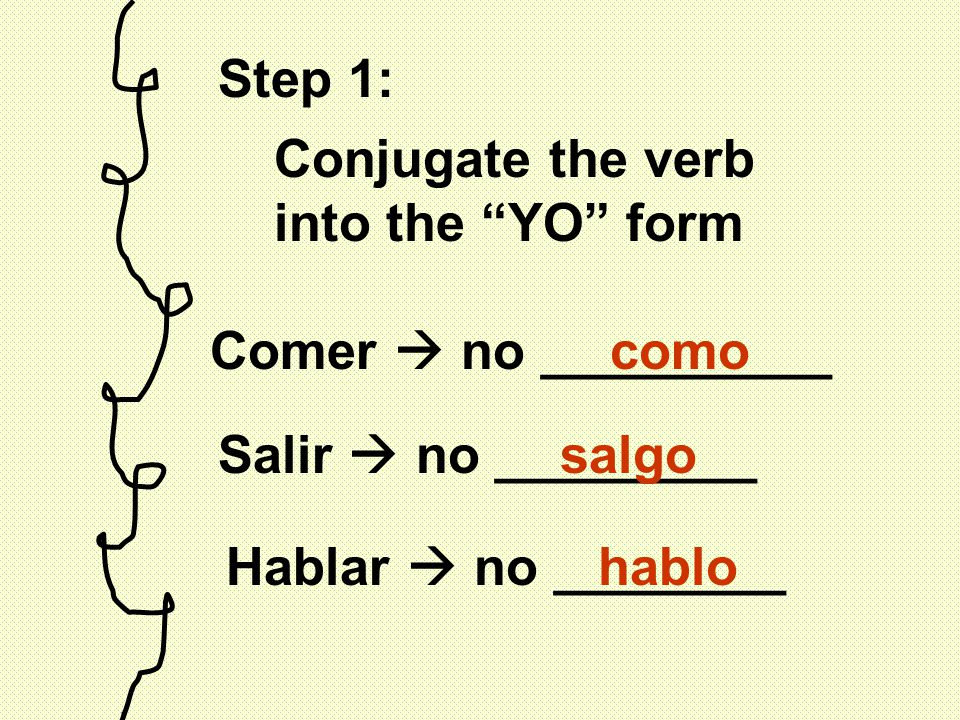 Step 1: Conjugate the verb into the YO form Comer  no __________como Salir  no _________salgo Hablar  no ________hablo