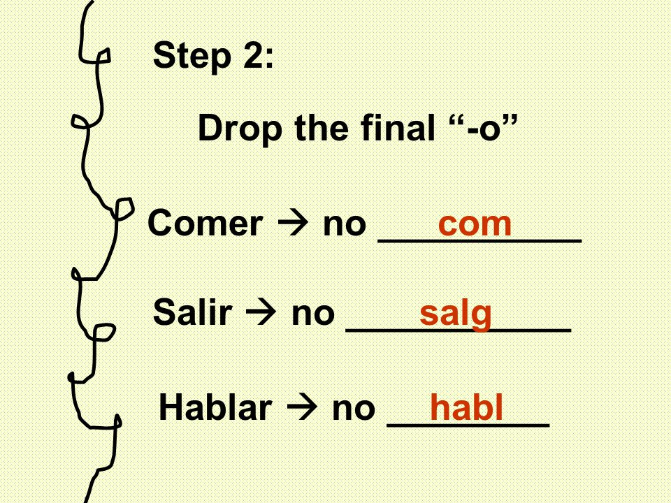 Step 2: Drop the final -o Comer  no __________com Salir  no ___________salg Hablar  no ________habl