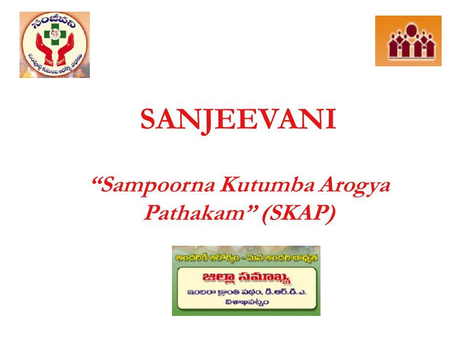 """SANJEEVANI """"Sampoorna Kutumba Arogya Pathakam"""" (SKAP)"""