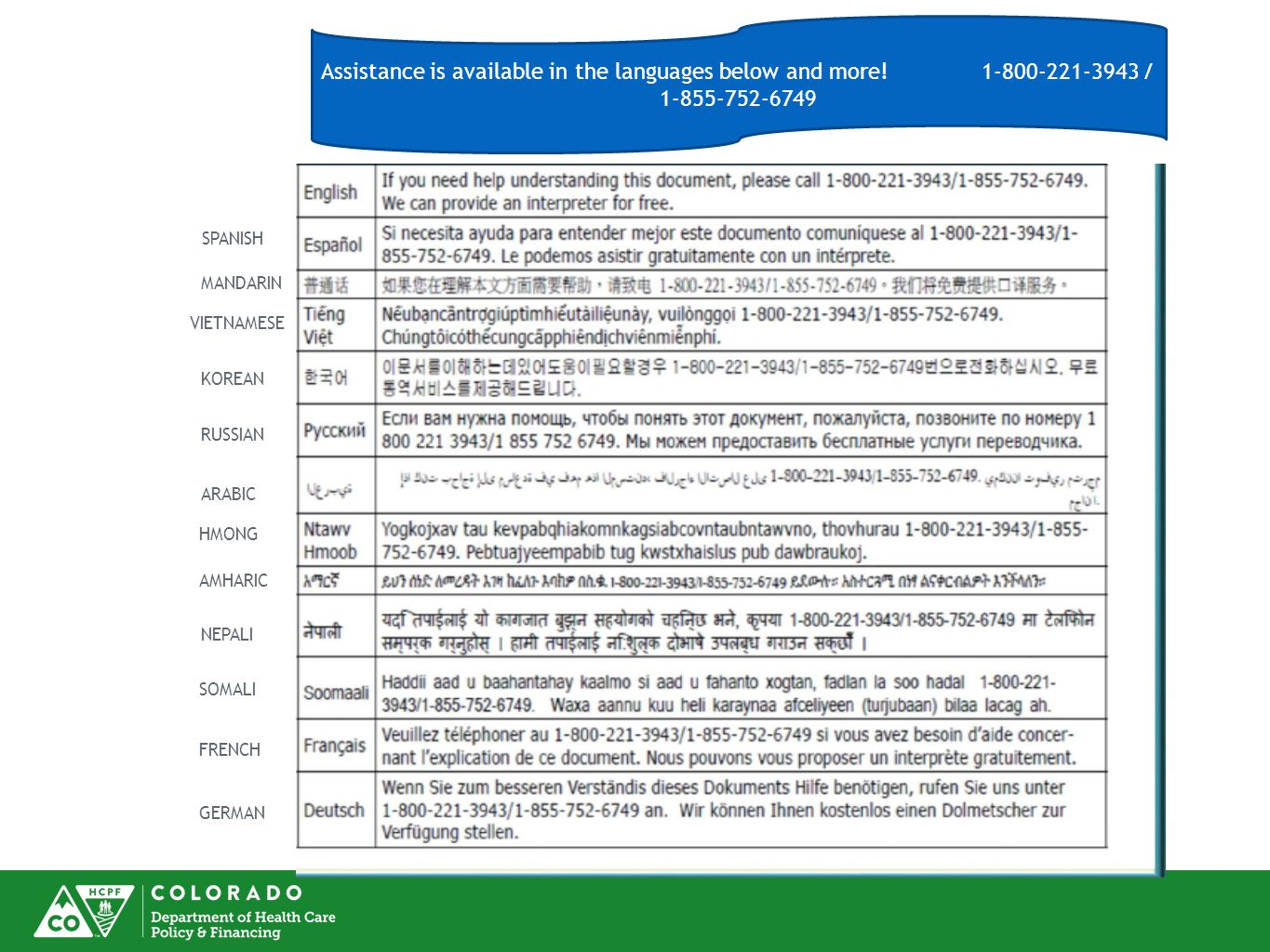MANDARIN SOMALI SPANISH FRENCH VIETNAMESE GERMAN RUSSIAN KOREAN HMONG ARABIC NEPALI AMHARIC Assistance is available in the languages below and more.