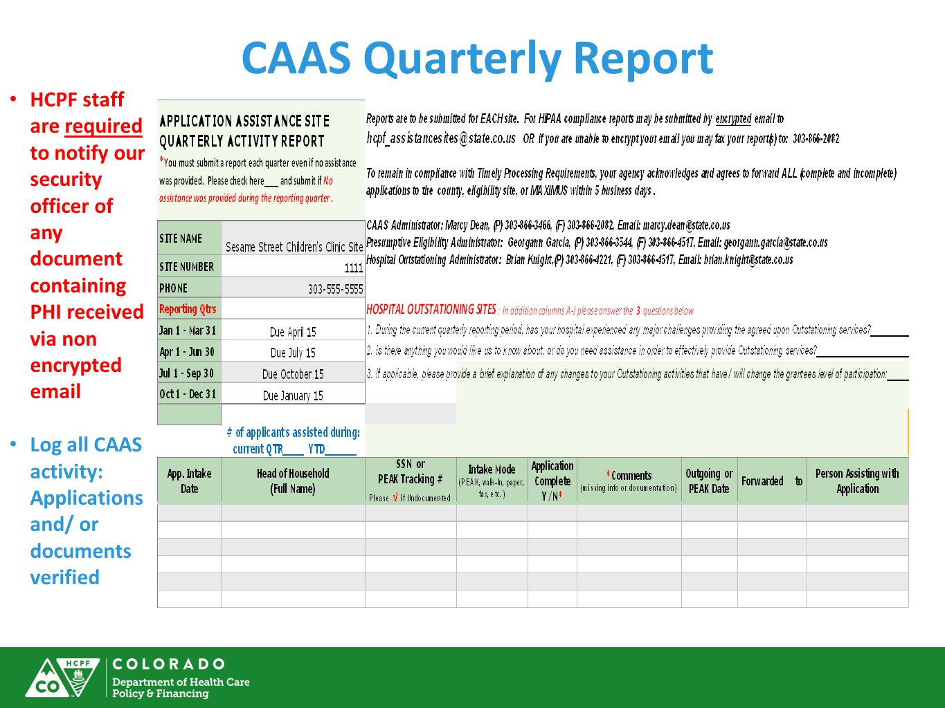 CAAS Quarterly Report HCPF staff are required to notify our security officer of any document containing PHI received via non encrypted email Log all CAAS activity: Applications and/ or documents verified