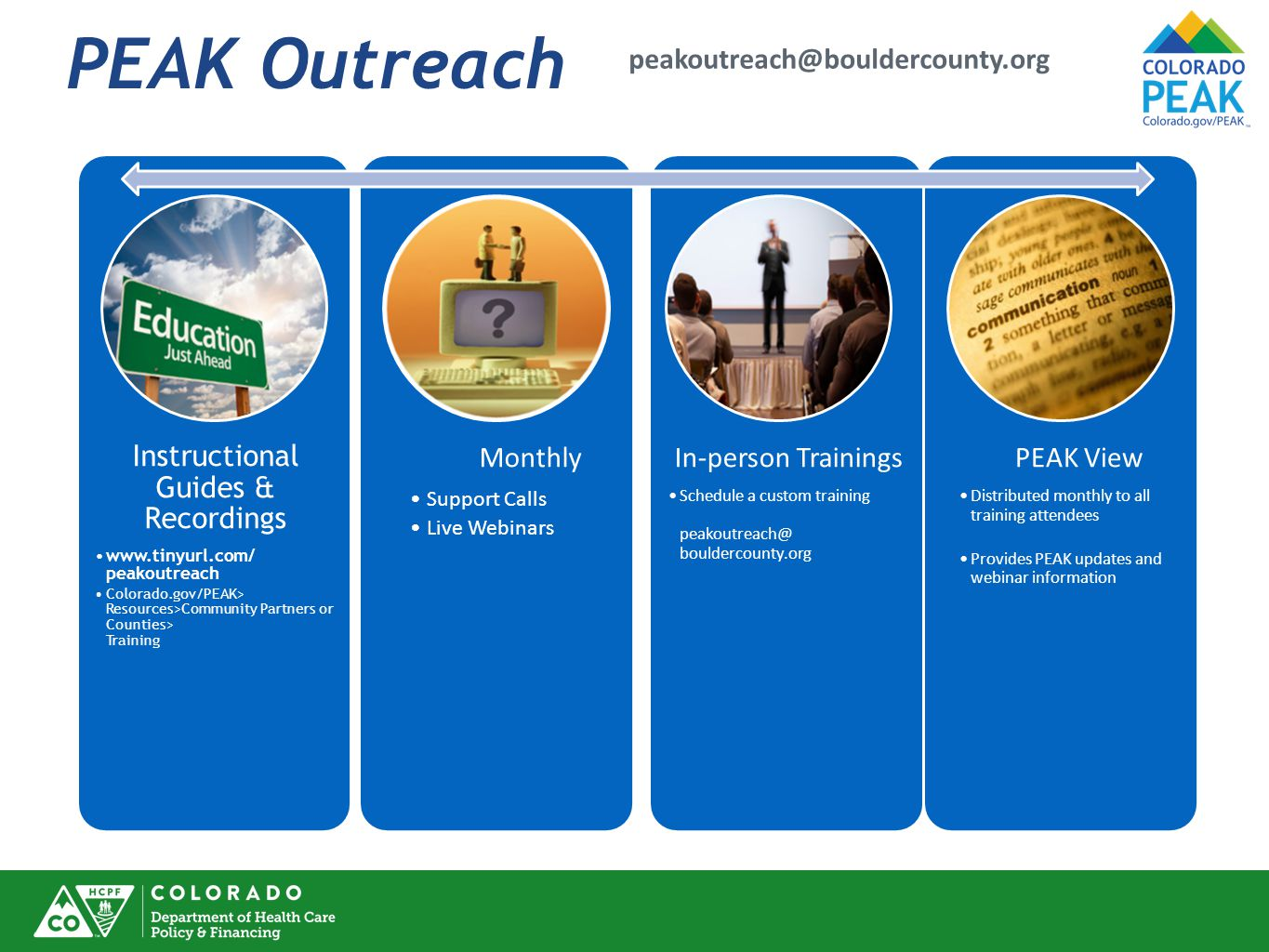 Instructional Guides & Recordings www.tinyurl.com/ peakoutreach Colorado.gov/PEAK> Resources>Community Partners or Counties> Training Monthly Support Calls Live Webinars In-person Trainings Schedule a custom training peakoutreach@ bouldercounty.org PEAK View Distributed monthly to all training attendees Provides PEAK updates and webinar information peakoutreach@bouldercounty.org PEAK Outreach