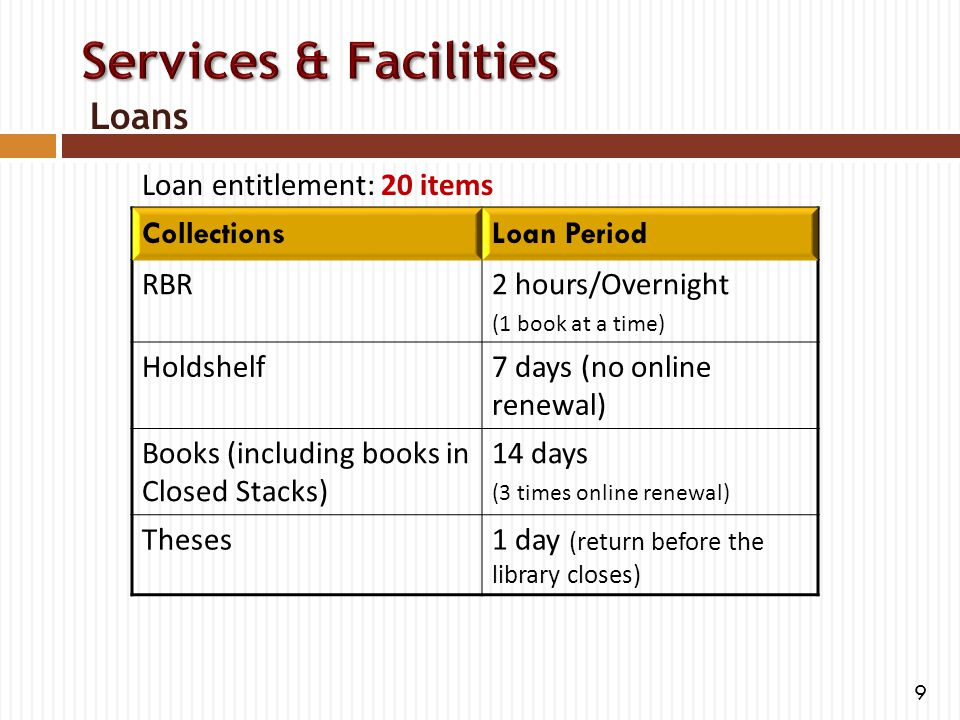 Loans Loan entitlement: 20 items CollectionsLoan Period RBR2 hours/Overnight (1 book at a time) Holdshelf7 days (no online renewal) Books (including b