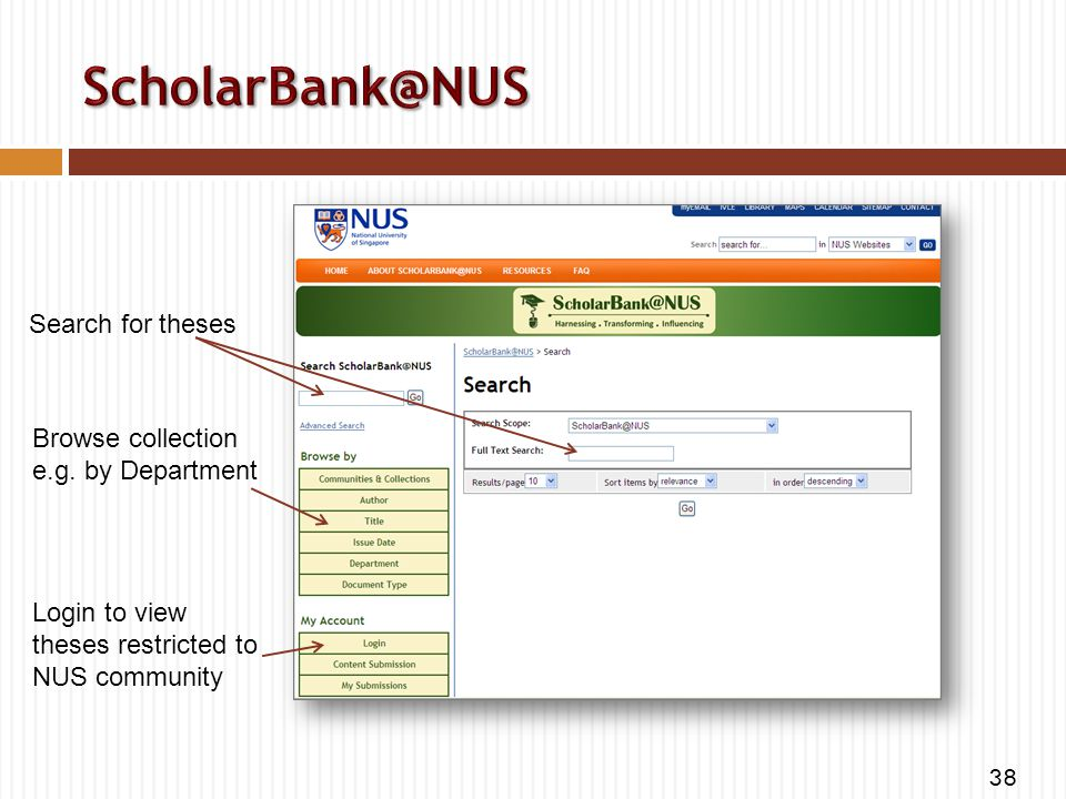 Search for theses Browse collection e.g. by Department Login to view theses restricted to NUS community 38