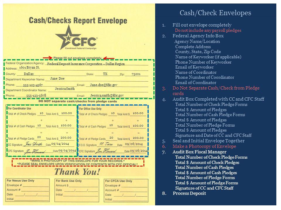Federal Deposit Insurance Corporation – Dallas Region 1601 Bryan St.