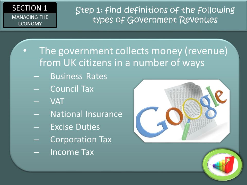 SECTION 1 MANAGING THE ECONOMY Step 2: Rank the Government Revenues in order of importance (highest earner to lowest earner) Business Rates Council Tax VAT National Insurance Excise Duties Corporation Tax Income Tax