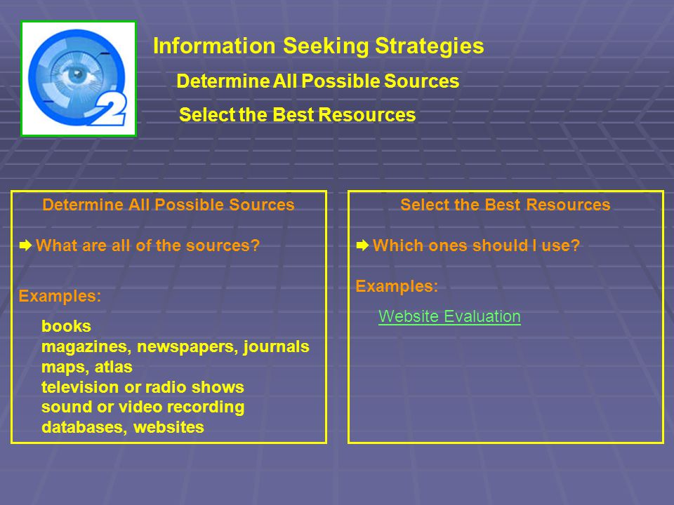 Information Seeking Strategies Determine All Possible Sources Select the Best Resources Determine All Possible Sources  What are all of the sources?