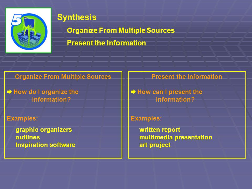 Synthesis Organize From Multiple Sources Present the Information Organize From Multiple Sources  How do I organize the information? Examples: graphic
