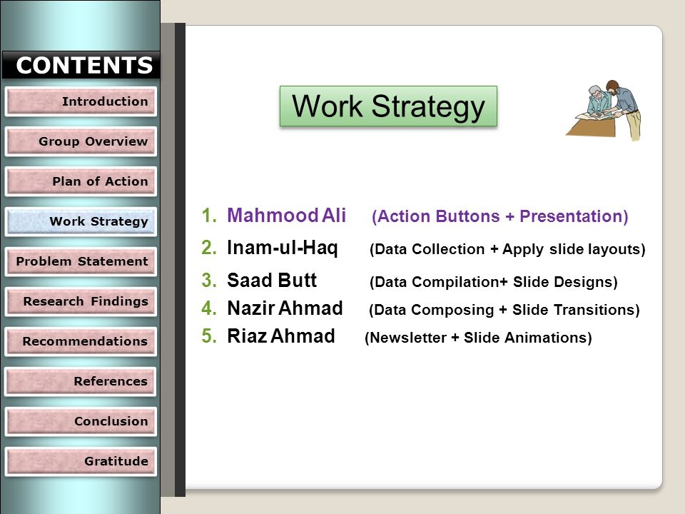 Work Strategy 1.Mahmood Ali (Action Buttons + Presentation) 2.Inam-ul-Haq (Data Collection + Apply slide layouts) 3.Saad Butt (Data Compilation+ Slide Designs) 4.Nazir Ahmad (Data Composing + Slide Transitions) 5.Riaz Ahmad (Newsletter + Slide Animations) Group Overview Plan of Action Work Strategy Problem Statement Research Findings CONTENTS Recommendations Gratitude Conclusion References Introduction